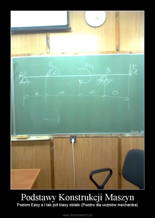 Podstawy Konstrukcji Maszyn – Poziom Easy a i tak pół klasy oblało (Pozdro dla uczniów mechanika)