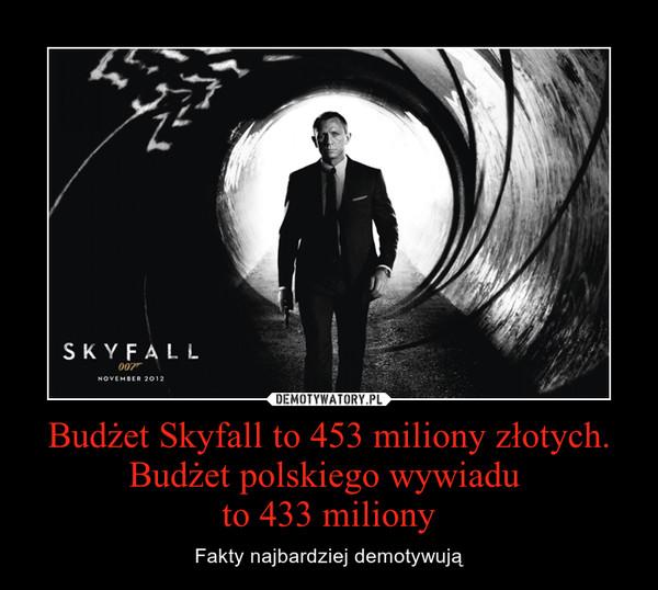 Budżet Skyfall to 453 miliony złotych. Budżet polskiego wywiadu to 433 miliony – Fakty najbardziej demotywują