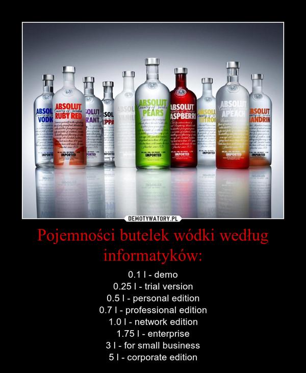 Pojemności butelek wódki według informatyków: – 0.1 l - demo0.25 l - trial version0.5 l - personal edition0.7 l - professional edition1.0 l - network edition1.75 l - enterprise3 l - for small business5 l - corporate edition