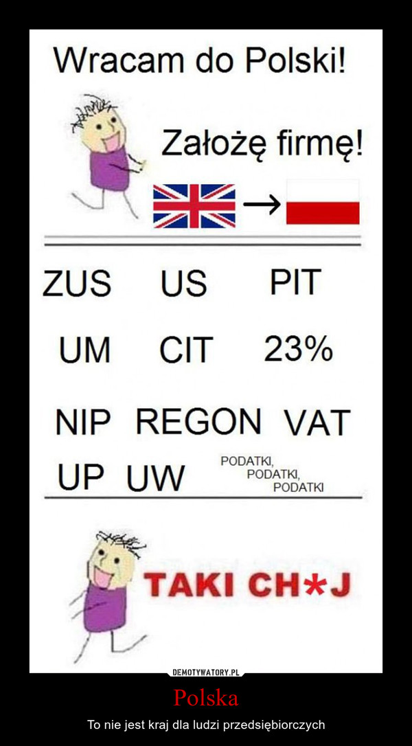 Polska – To nie jest kraj dla ludzi przedsiębiorczych