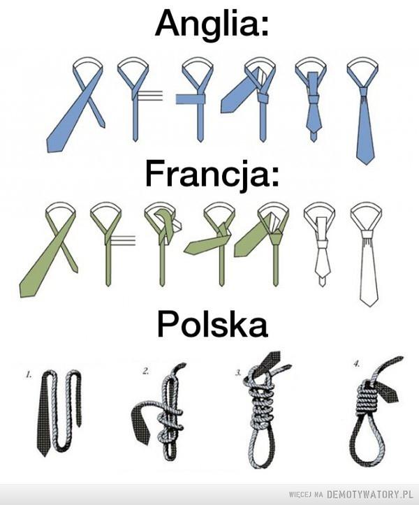 Wiązanie krawata –