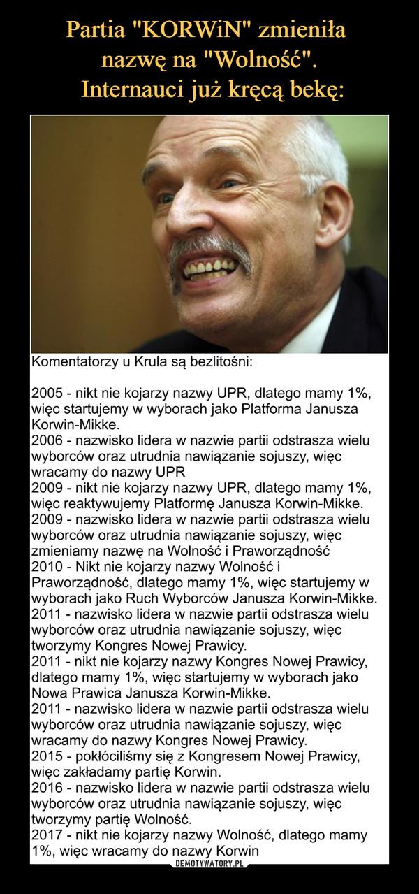 –  Komentatorzy u Krula są bezlitośni:2005 - nikt nie kojarzy nazwy UPR, dlatego mamy 1%, więc startujemy w wyborach jako Platforma Janusza Korwin-Mikke.2006 - nazwisko lidera w nazwie partii odstrasza wielu wyborców oraz utrudnia nawiązanie sojuszy, więc wracamy do nazwy UPR2009 - nikt nie kojarzy nazwy UPR, dlatego mamy 1%, więc reaktywujemy Platformę Janusza Korwin-Mikke.2009 - nazwisko lidera w nazwie partii odstrasza wielu wyborców oraz utrudnia nawiązanie sojuszy, więc zmieniamy nazwę na Wolność i Praworządność2010 - Nikt nie kojarzy nazwy Wolność i Praworządność, dlatego mamy 1%, więc startujemy w wyborach jako Ruch Wyborców Janusza Korwin-Mikke.2011 - nazwisko lidera w nazwie partii odstrasza wielu wyborców oraz utrudnia nawiązanie sojuszy, więc tworzymy Kongres Nowej Prawicy.2011 - nikt nie kojarzy nazwy Kongres Nowej Prawicy, dlatego mamy 1%, więc startujemy w wyborach jako Nowa Prawica Janusza Korwin-Mikke.2011 - nazwisko lidera w nazwie partii odstrasza wielu wyborców oraz utrudnia nawiązanie sojuszy, więc wracamy do nazwy Kongres Nowej Prawicy.2015 - pokłóciliśmy się z Kongresem Nowej Prawicy, więc zakładamy partię Korwin.2016 - nazwisko lidera w nazwie partii odstrasza wielu wyborców oraz utrudnia nawiązanie sojuszy, więc tworzymy partię Wolność.2017 - nikt nie kojarzy nazwy Wolność, dlatego mamy 1%, więc wracamy do nazwy Korwin