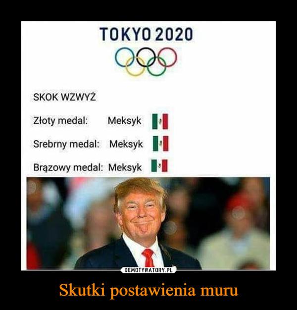 Skutki postawienia muru –  TOKYO 2020SKOK WZWYŻZłoty medal:Srebrny medal:Brązowy medal:MeksykMeksykMeksyk