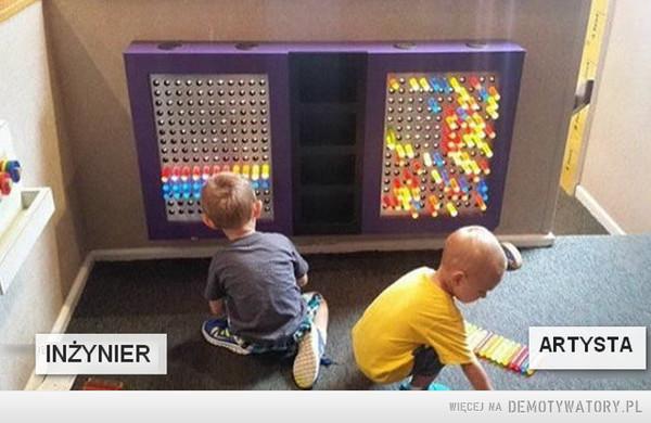 Kreatywność dzieci –