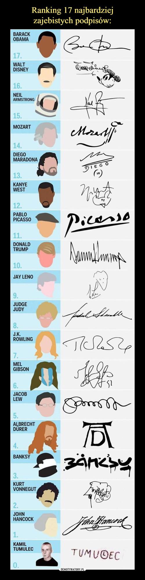 Ranking 17 najbardziej zajebistych podpisów: