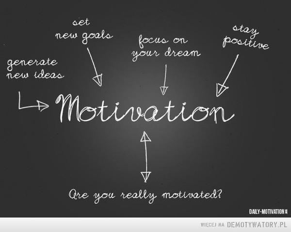 Motywacja –