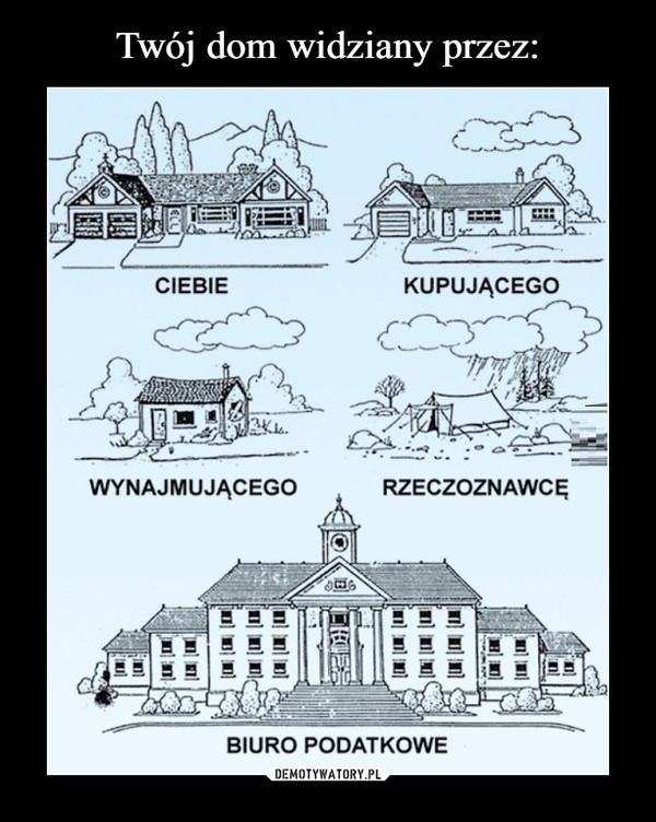 Twój dom widziany przez: