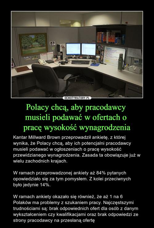 Polacy chcą, aby pracodawcy  musieli podawać w ofertach o  pracę wysokość wynagrodzenia