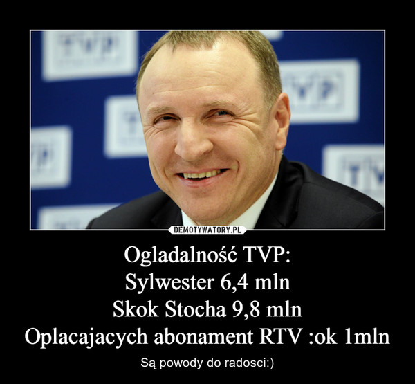 Ogladalność TVP:Sylwester 6,4 mlnSkok Stocha 9,8 mlnOplacajacych abonament RTV :ok 1mln – Są powody do radosci:)