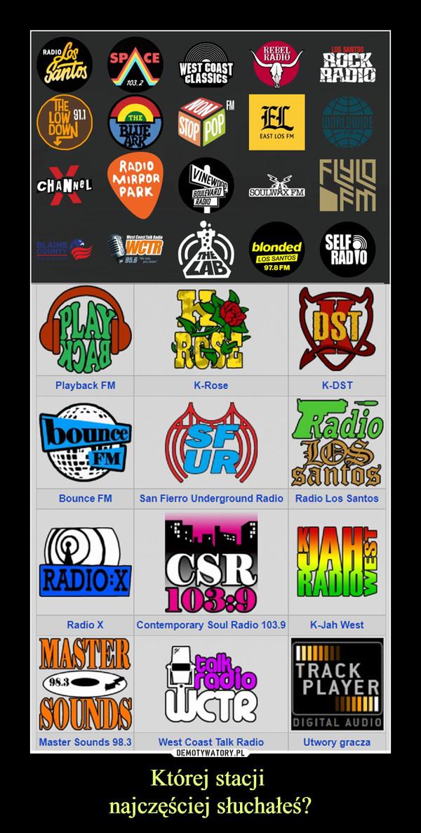 Której stacji najczęściej słuchałeś? –