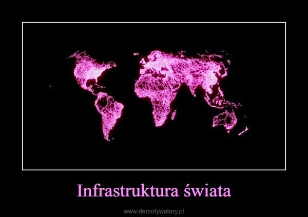 Infrastruktura świata –