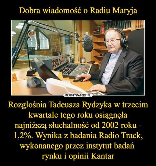 Dobra wiadomość o Radiu Maryja Rozgłośnia Tadeusza Rydzyka w trzecim kwartale tego roku osiągnęła najniższą słuchalność od 2002 roku - 1,2%. Wynika z badania Radio Track, wykonanego przez instytut badań  rynku i opinii Kantar