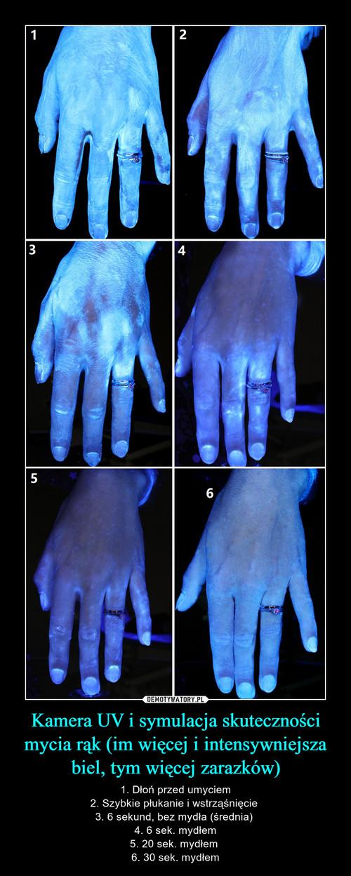 Kamera UV i symulacja skuteczności mycia rąk (im więcej i intensywniejsza biel, tym więcej zarazków)