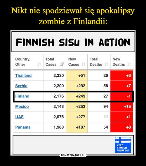 Nikt nie spodziewał się apokalipsy zombie z Finlandii: