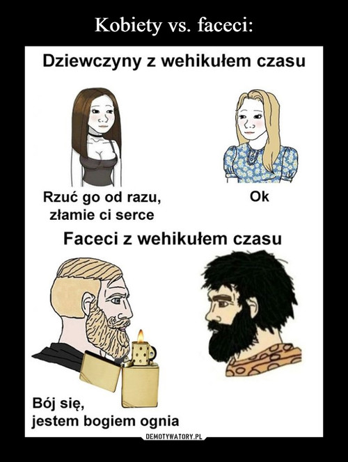 Kobiety vs. faceci: