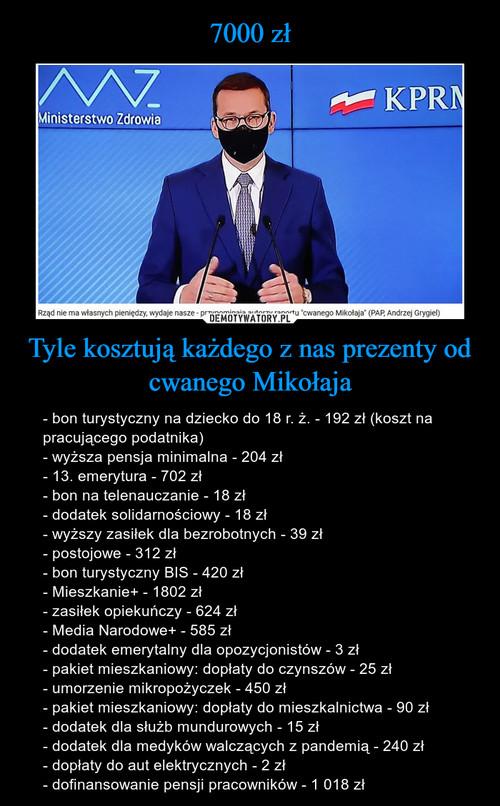 7000 zł Tyle kosztują każdego z nas prezenty od cwanego Mikołaja