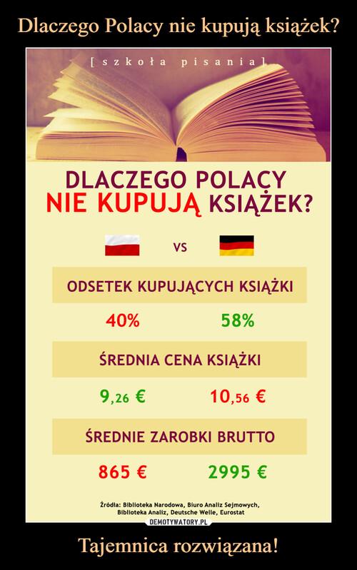 Dlaczego Polacy nie kupują książek? Tajemnica rozwiązana!