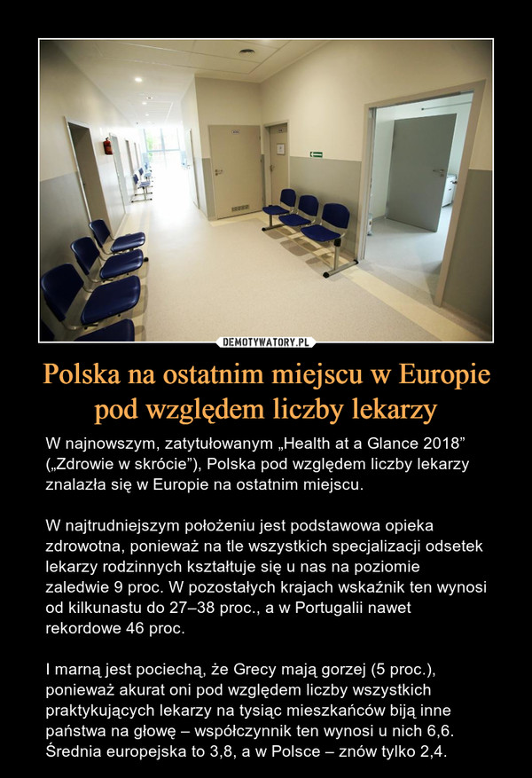 """Polska na ostatnim miejscu w Europie pod względem liczby lekarzy – W najnowszym, zatytułowanym """"Health at a Glance 2018"""" (""""Zdrowie w skrócie""""), Polska pod względem liczby lekarzy znalazła się w Europie na ostatnim miejscu.W najtrudniejszym położeniu jest podstawowa opieka zdrowotna, ponieważ na tle wszystkich specjalizacji odsetek lekarzy rodzinnych kształtuje się u nas na poziomie zaledwie 9 proc. W pozostałych krajach wskaźnik ten wynosi od kilkunastu do 27–38 proc., a w Portugalii nawet rekordowe 46 proc.I marną jest pociechą, że Grecy mają gorzej (5 proc.), ponieważ akurat oni pod względem liczby wszystkich praktykujących lekarzy na tysiąc mieszkańców biją inne państwa na głowę – współczynnik ten wynosi u nich 6,6. Średnia europejska to 3,8, a w Polsce – znów tylko 2,4."""